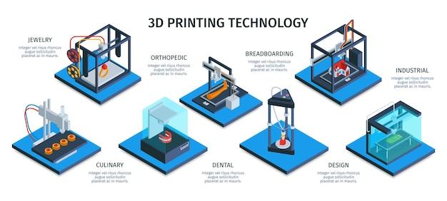 Infografía horizontal de impresión 3d isométrica con diferentes etapas del proceso de producción