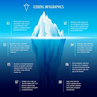 Infografía de iceberg. diseño de estructuras, hielo y agua, mar.