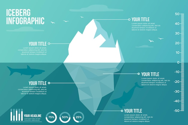 Infografía iceberg