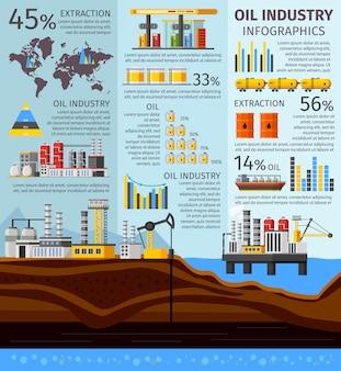 Infografía de la industria del petróleo