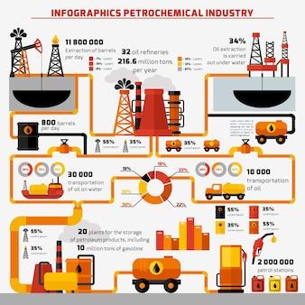 Infografía de la industria petrolera