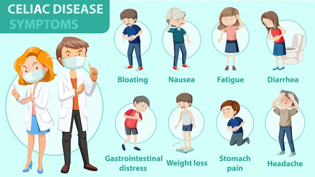 Infografía de información de síntomas de la enfermedad celíaca