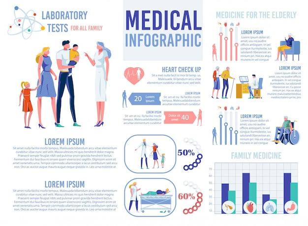 Infografía de información de tratamiento de salud