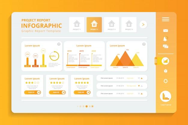 Infografía de informe de proyecto en plantilla de pantalla de visualización