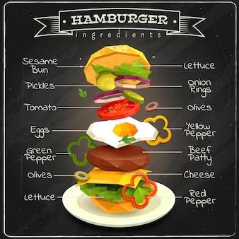 Infografía de ingredientes de hamburguesa