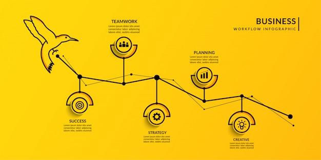Infografía de inicio de negocios con múltiples opciones, esquema de plantilla de flujo de trabajo de aves voladoras
