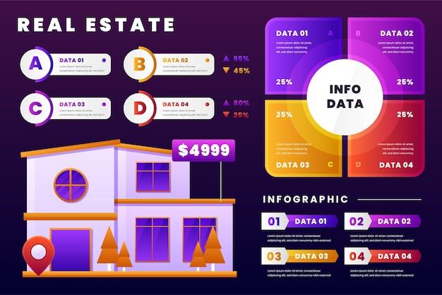 Infografía inmobiliaria colorida realista