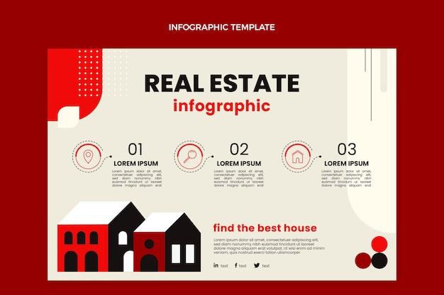 Infografía inmobiliaria geométrica abstracta plana