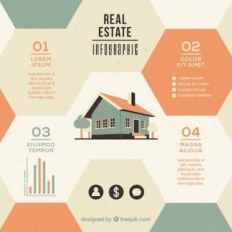 Infografía de inmobiliaria hexagonal con casa en diseño plano