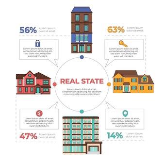 Infografía inmobiliaria plana lineal.