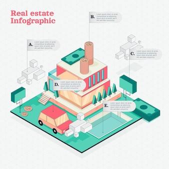 Infografía inmobiliaria plana