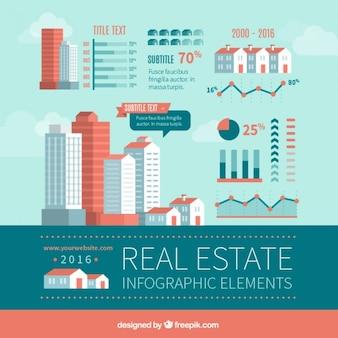 Infografía de inmobiliaria de rascacielos y casas
