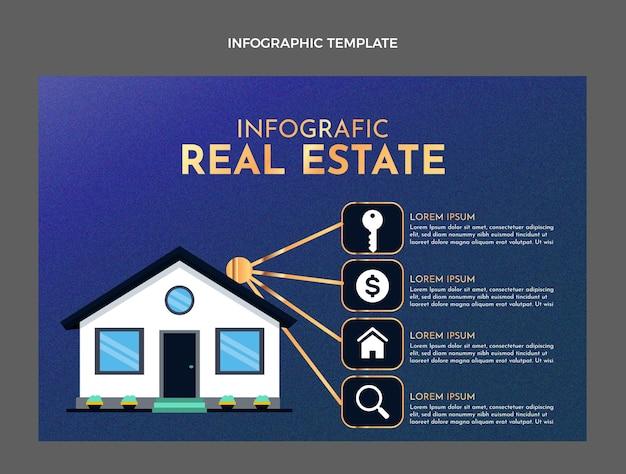 Infografía inmobiliaria de textura degradada