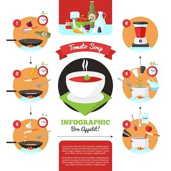 Infografía de las instrucciones de cocina