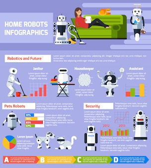 Infografía de inteligencia artificial