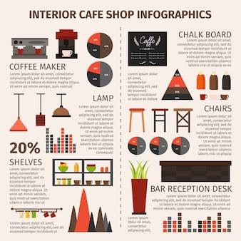 Infografía interior de cafetería