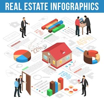 Infografía isométrica de agencia inmobiliaria