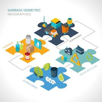 Infografía isométrica de basura