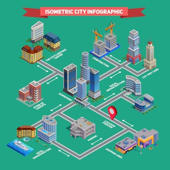 Infografía isométrica de la ciudad