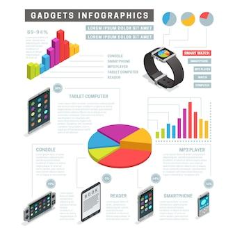 Infografía isométrica en color que muestra información diferente acerca de los gadgets con gráficos y porcentaje de ilustraciones de vectores