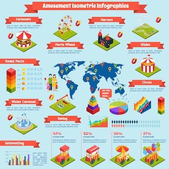 Infografía isométrica de la diversión