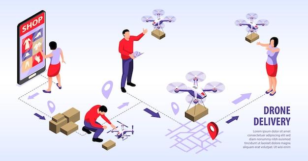 Infografía isométrica de drones con imágenes de compra de productos en línea, señales de ubicación de quadcopter de entrega de vuelo e ilustración de personas