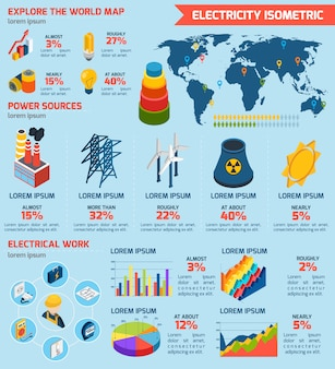 Infografía isométrica de electricidad