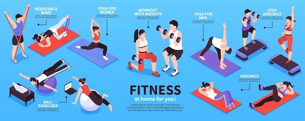 Infografía isométrica de fitness en casa.