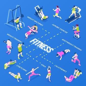 Infografía isométrica de fitness con estiramiento de pesas de yoga y entrenamientos de cardio en azul 3d
