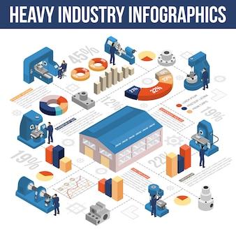 Infografía isométrica de la industria pesada