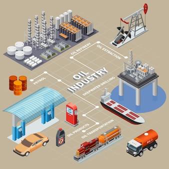 Infografía isométrica de la industria petrolera con medios de transporte, productos de equipos de extracción y refinería 3d