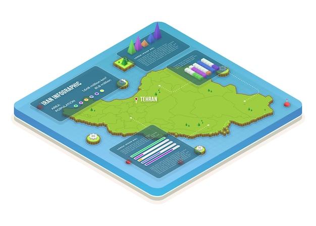 Infografía isométrica del mapa de irán