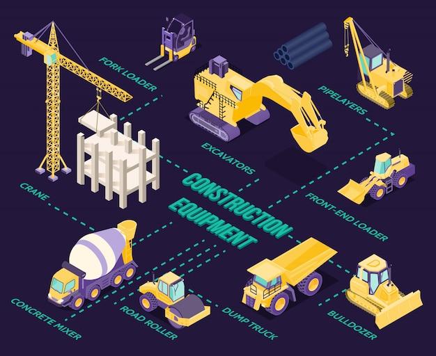 Infografía isométrica con maquinaria y equipos de construcción.