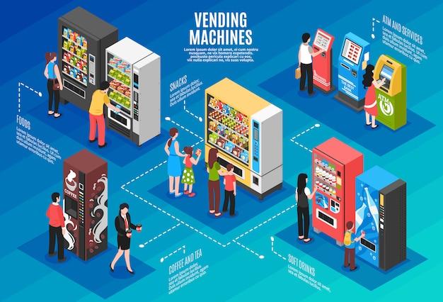 Infografía isométrica de máquinas expendedoras