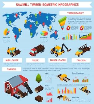Infografía isométrica del mercado de la madera