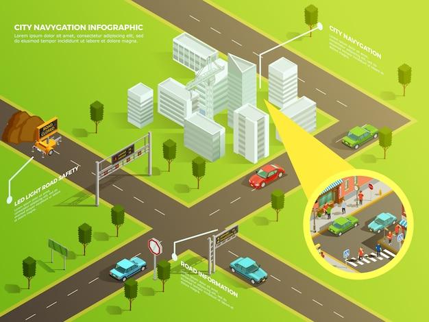 Infografía isométrica de navegación por la ciudad