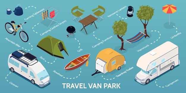 Infografía isométrica del parque de remolques con caravana carpa parrilla hamaca autocaravana bicicleta de montaña camping vajilla y otros equipos ilustración