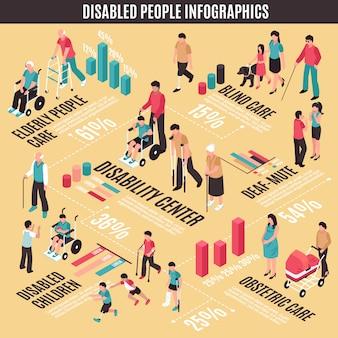 Infografía isométrica de personas discapacitadas
