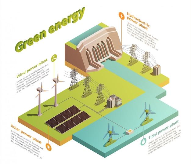 Infografía isométrica de producción de energía verde