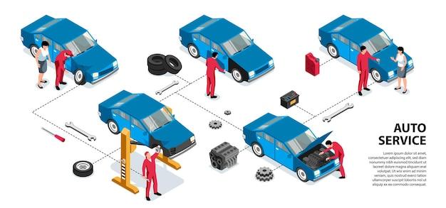 Infografía isométrica de reparación de automóviles con imágenes de piezas de automóviles, personajes humanos de trabajadores y texto editable.