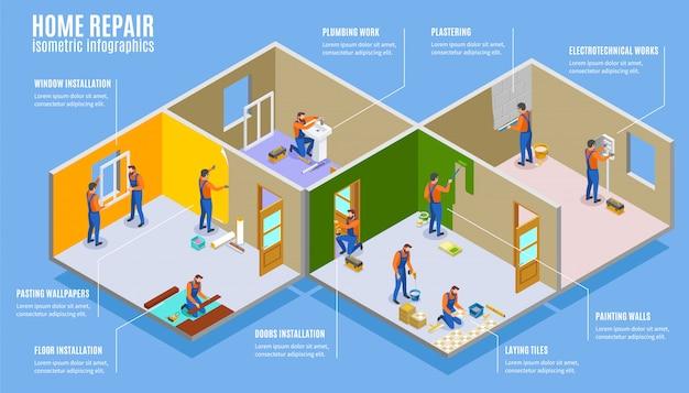 Infografía isométrica de reparación del hogar, trabajos de plomería y electrotécnicos ilustrados, colocación de azulejos, enlucido, pintura, paredes, pegado de papeles pintados, puertas, piso y ventanas, instalación, ilustración