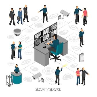 Infografía isométrica de seguridad