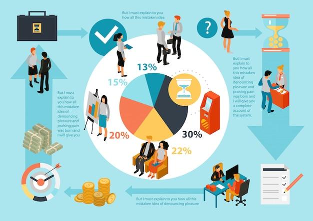 Infografía isométrica del servicio bancario