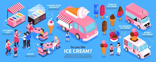 Infografía isométrica con tipos de ilustración de vendedores de furgonetas de helados