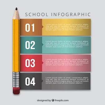 Infografía con un lápiz y cuatro opciones