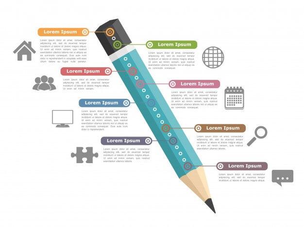 Infografía lápiz educación