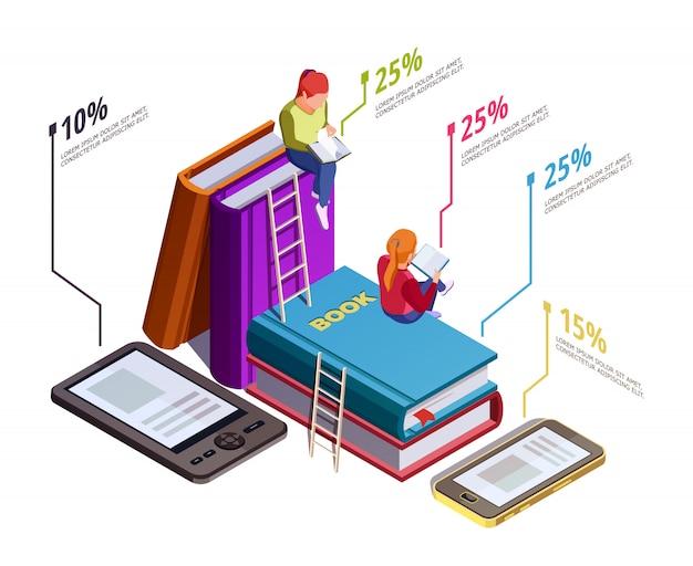 Infografía de lectura isométrica