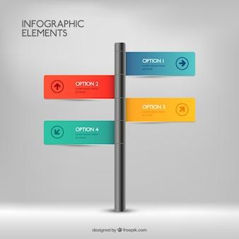 Infografía de letrero