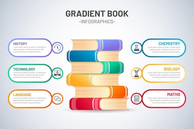 Infografía de libro degradado