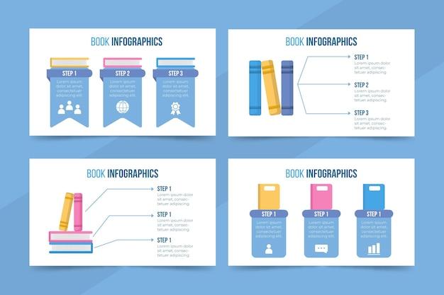 Infografía de libro de diseño plano